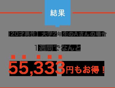 結果 【20才男性】大学2年生のAさんの場合 1週間でなんと 55,333円もお得!
